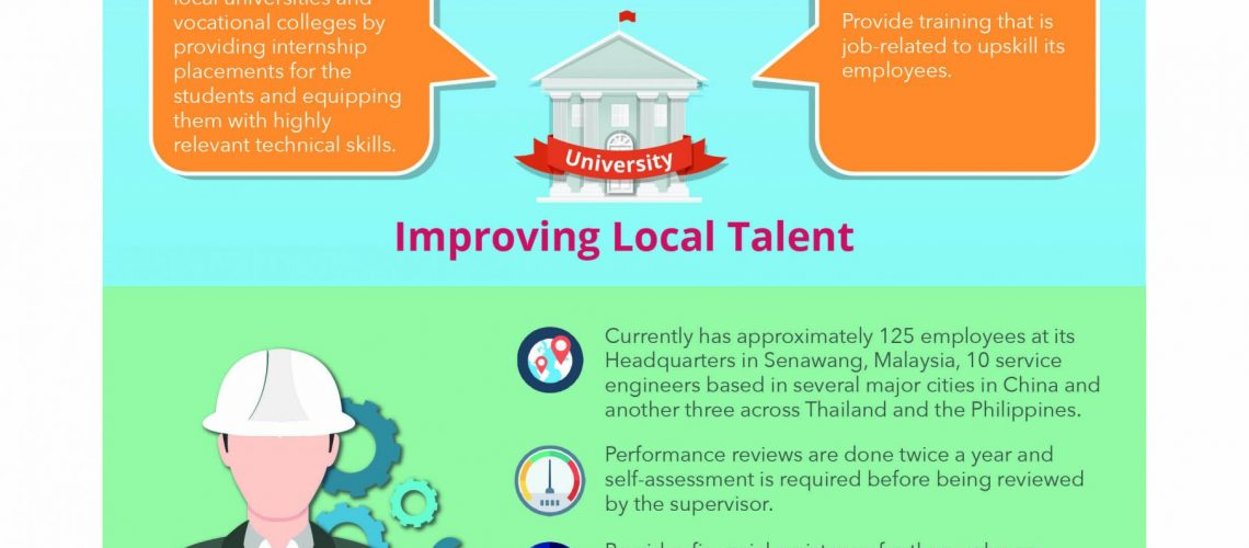 BEST PRACTICES - DEVELOPING SKILLS AMONGST LOCALS