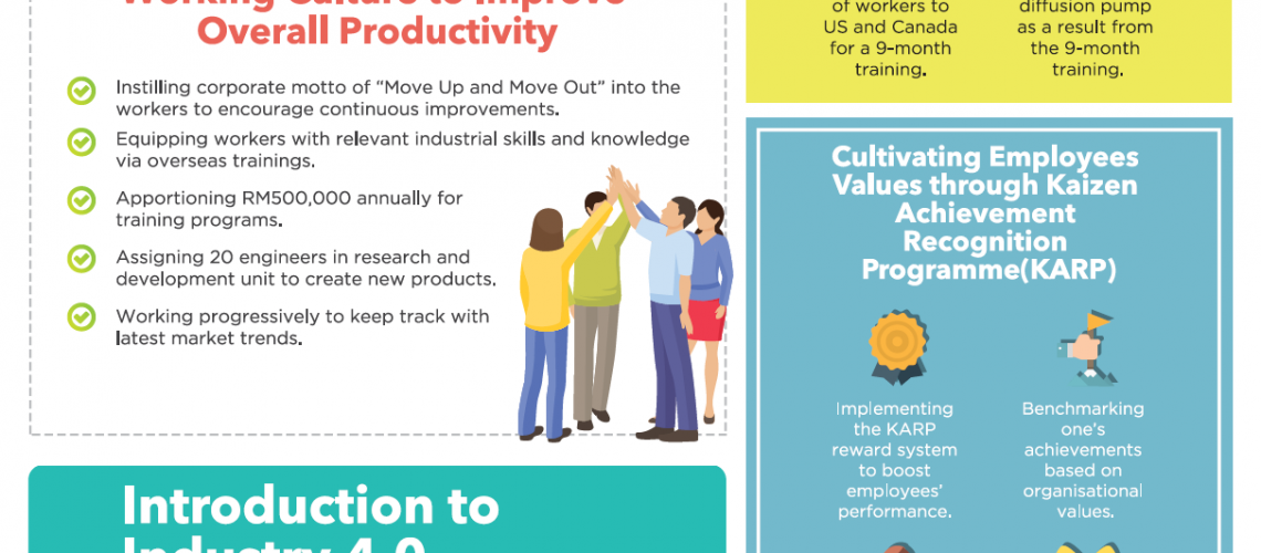 BEST PRACTICES - UNITY WILLPOWER COMMITMENT
