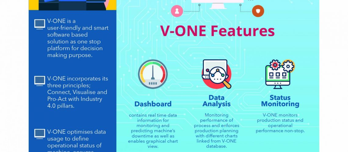 BEST PRACTICES - V-ONE - A REVOLUSION IN SMART SOFTWARE SOLUTION