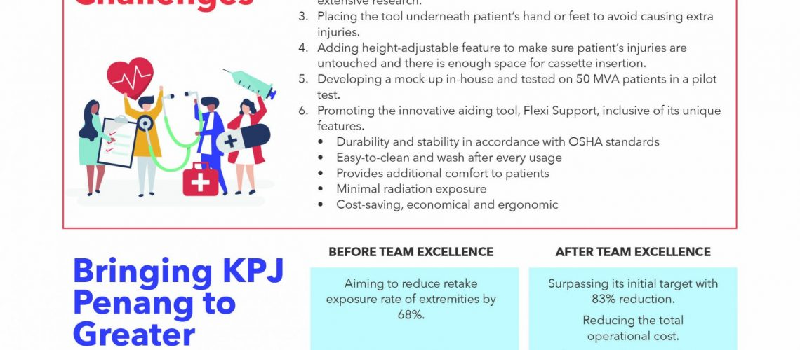 BRINGING KPJ PENANG TO GREATER HEIGHTS WITH FLEXI SUPPORT