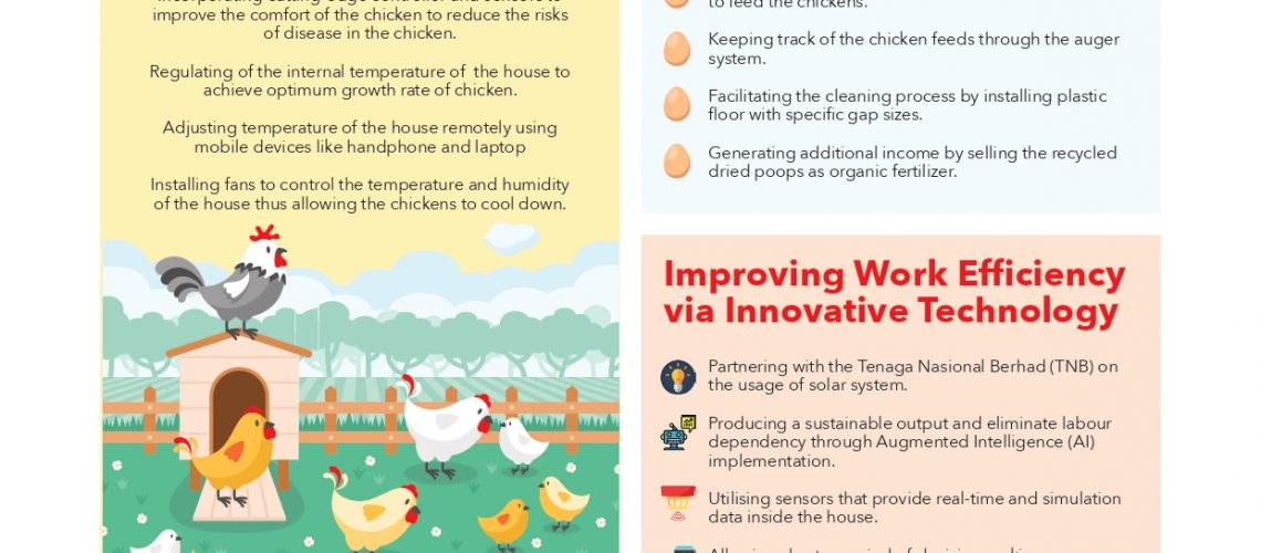 CCB - INNOVATING TRADITIONAL POULTRY FARMING VIA CLOSEDHOUSE CONCEPT