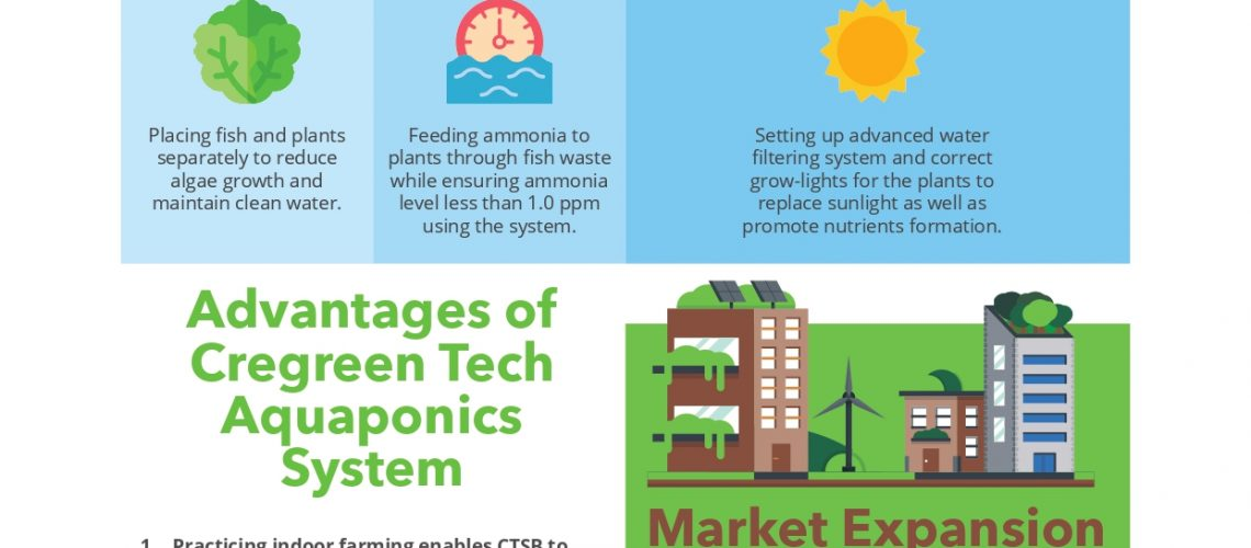 CREGREEN TECH - REVOLUTIONISING AQUAPONICS SYSTEM FOR GREATER IMPACT TO BUSINESS SUSTAINABILITY