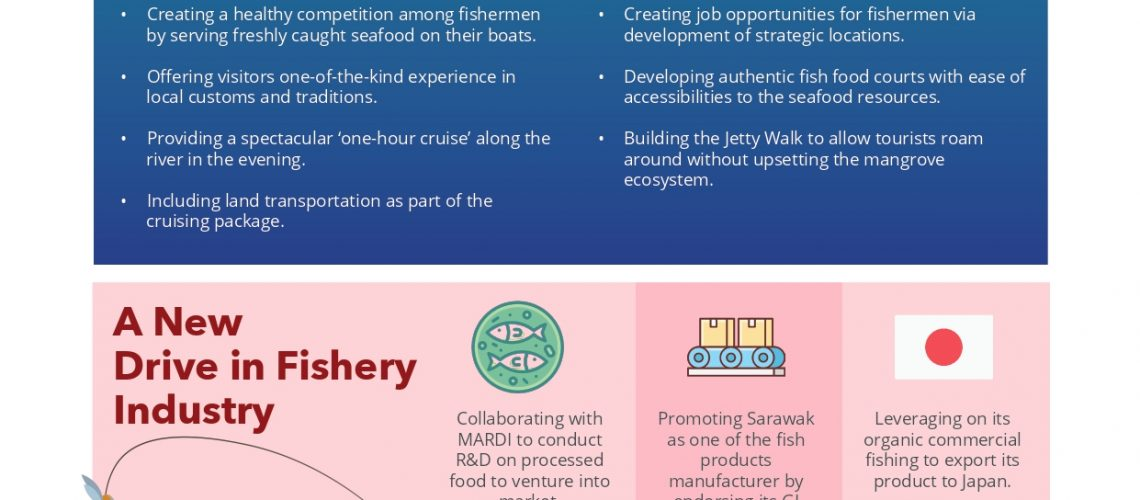 REELING IN THE FISHERMEN INTO TOURISM-RELATED BUSINESSES