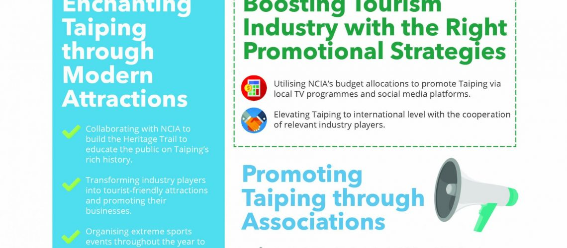 SUS-TAIPING-ABILITY TOURISM