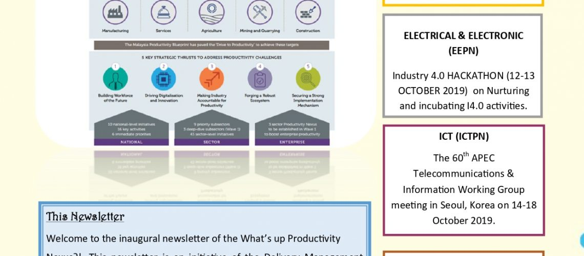 WHATS UP PRODUCTIVITY NEXUS - ISSUE 1